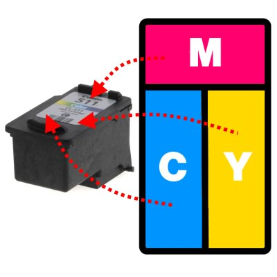 refill instructions for the canon cl 41 color ink cartridge