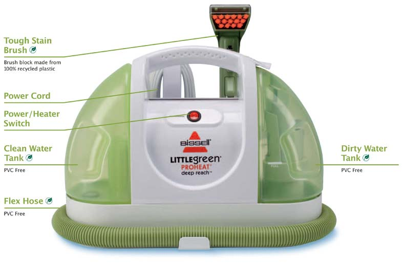 little green cleaning machine instructions